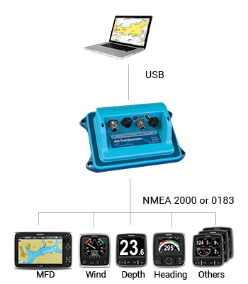 XB-6000 High Performance Class B AIS Transponder with NMEA