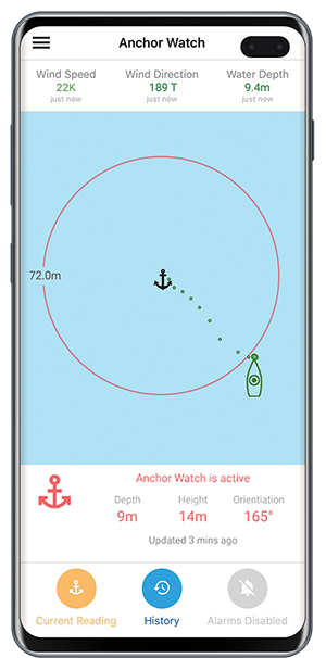 Anchor Watch View